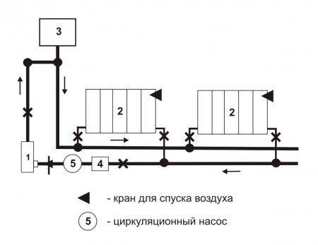 Схема подключения электрокотла к системе отопления