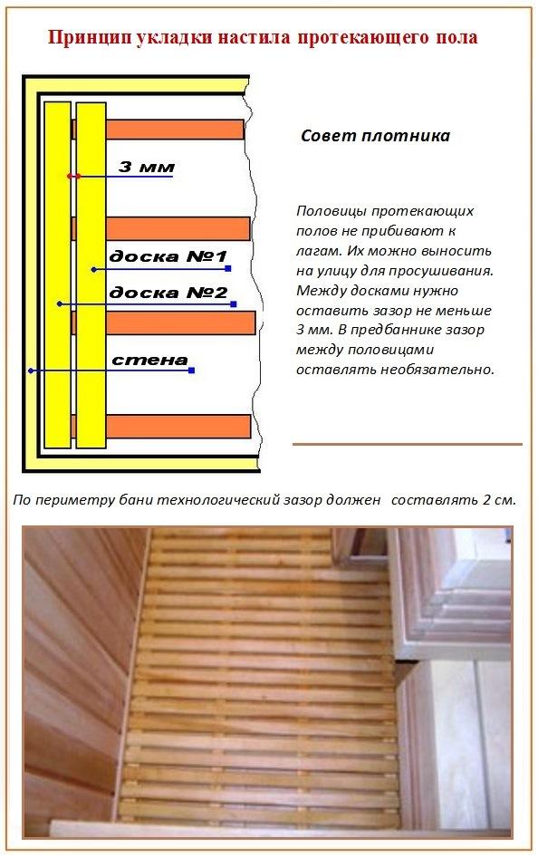 советы плотника