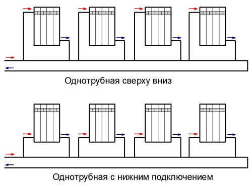 Однотрубная схема монтажа батарей