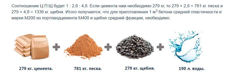 Соотношение песка, щебня, воды и цемента