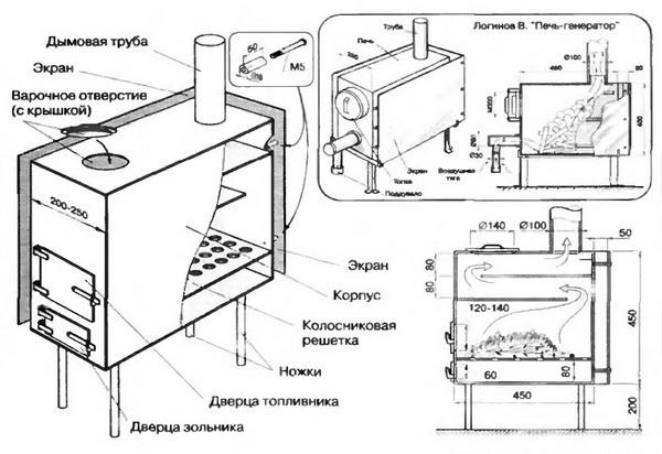Как сделать печь буржуйку своими руками