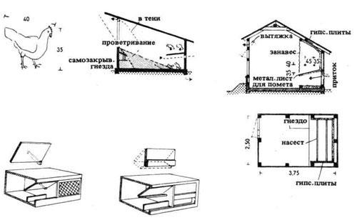 Схема правильного обустройства вентиляции