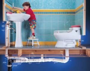 Водоснабжение в частном доме своими руками