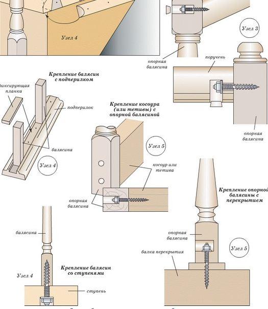 На изображении показаны способы крепления балясин.