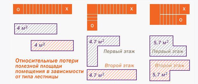 схемы для изготовления деревянной лестницы