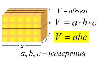 формула расчёта  теплопороводности