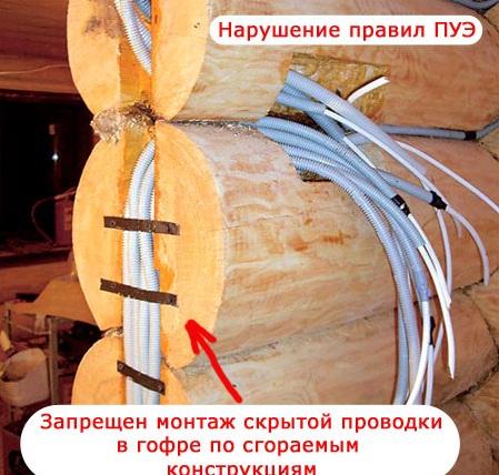 Нарушения правил проводки в деревянном доме