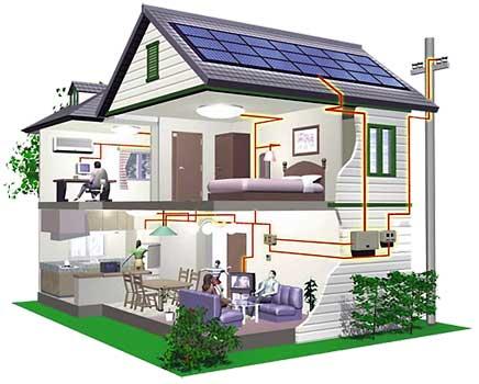 План расположение проводов по частному дому из дерева.