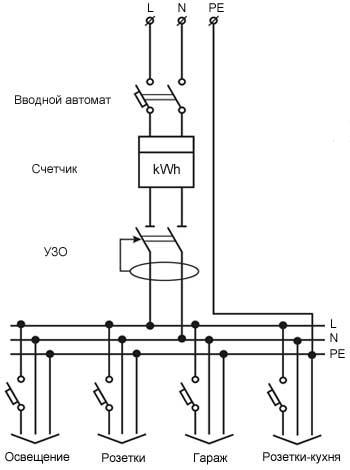 Схема подключения электроточек.
