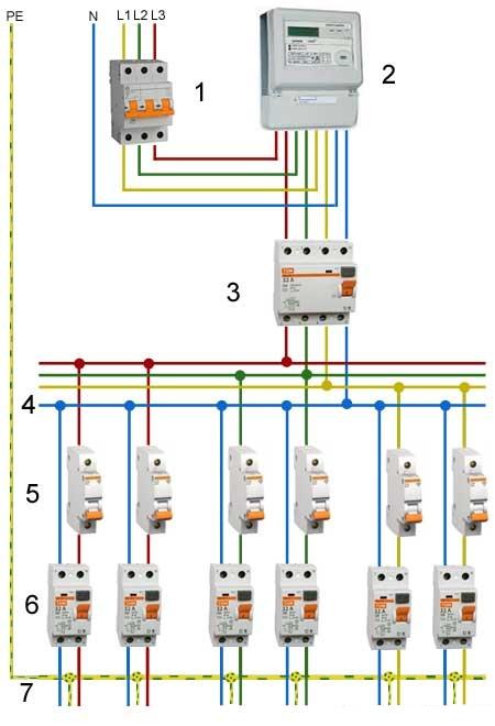 Схема подключения предохранителей и другого оборудования.