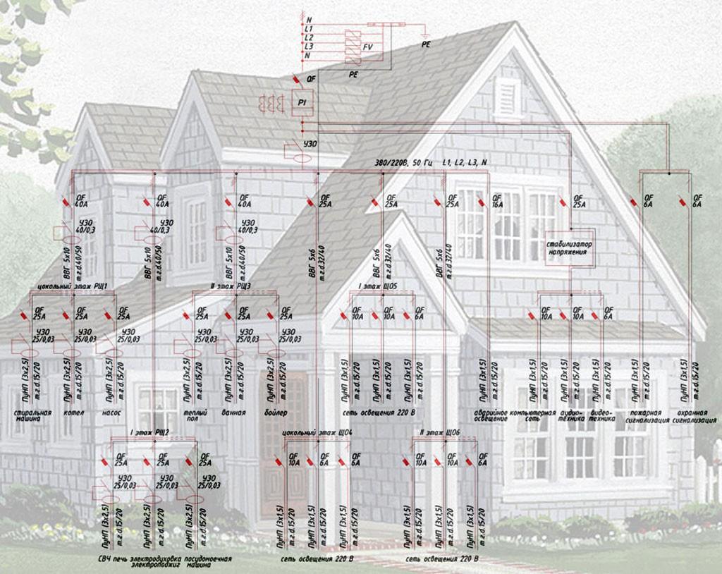 Подробная схема подключения проводки в деревянном 2-этажном доме.