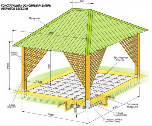 конструкция и размер бисетке
