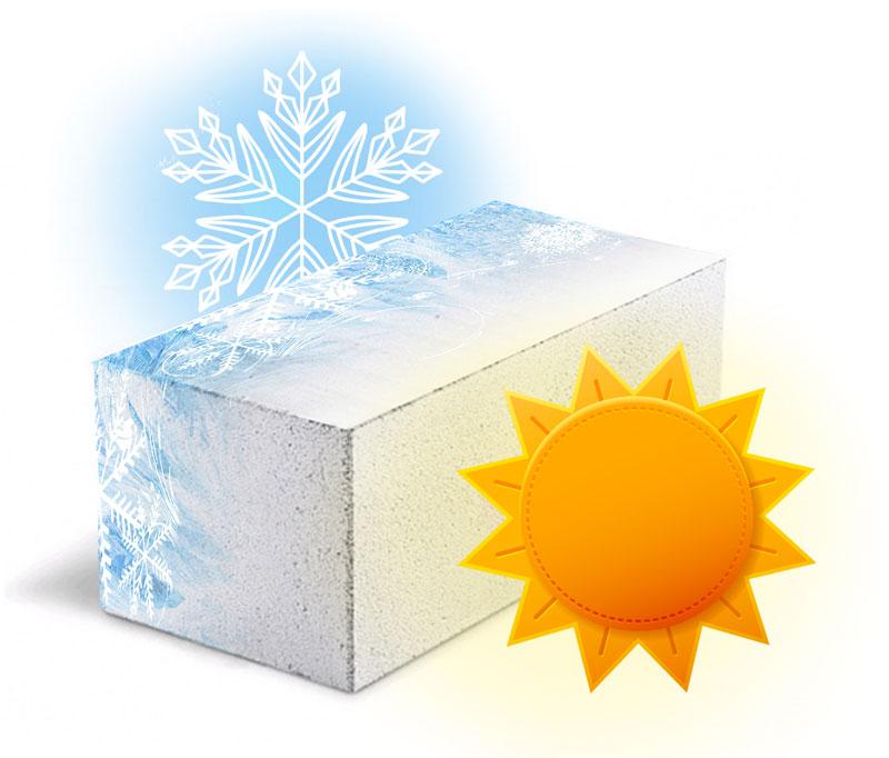 Влаго- и морозостойкость
