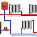 В таких системах движение теплоносителя осуществляется за счет разницы давления между прямым и обратным ходом.