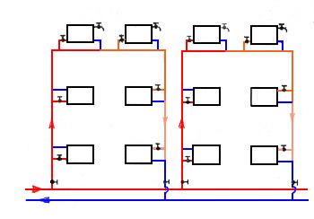 Пример вертикальной отопительной системы.