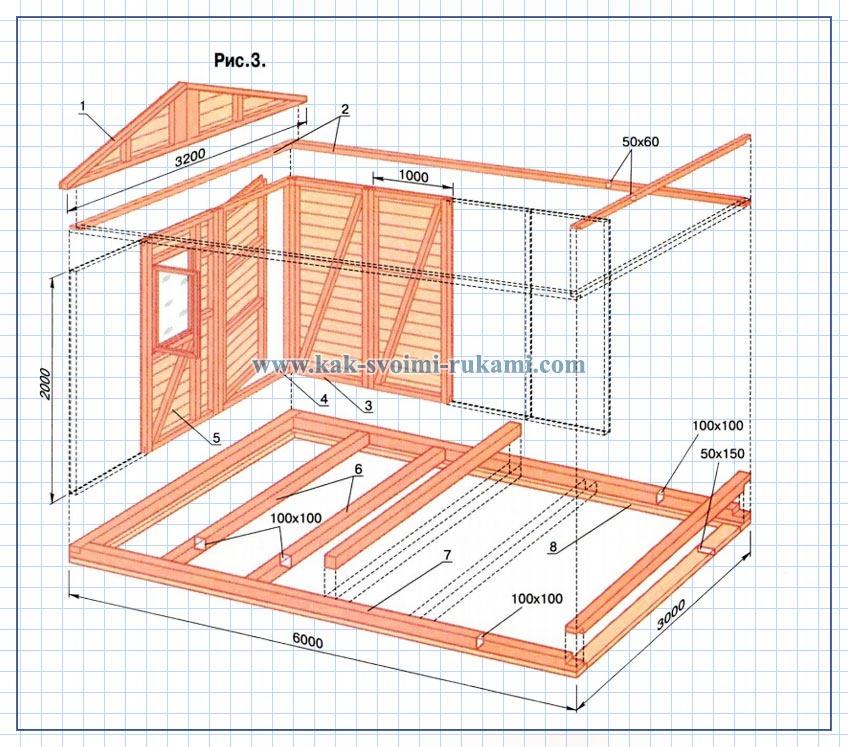 Хозблок своими руками чертежи список стройматериала