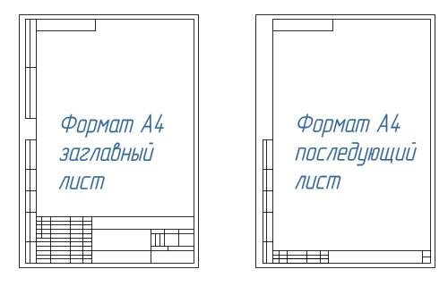 Основные надписи заглавные и последующие листы