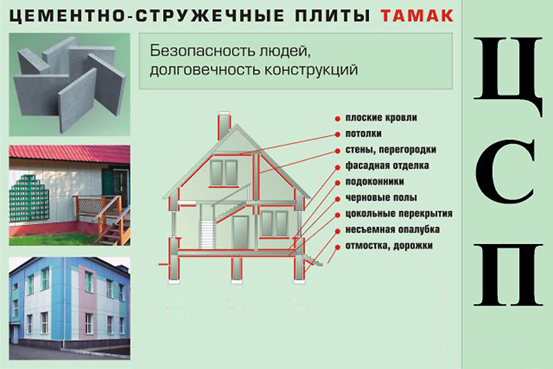 Области применения цементно-стружечных плит