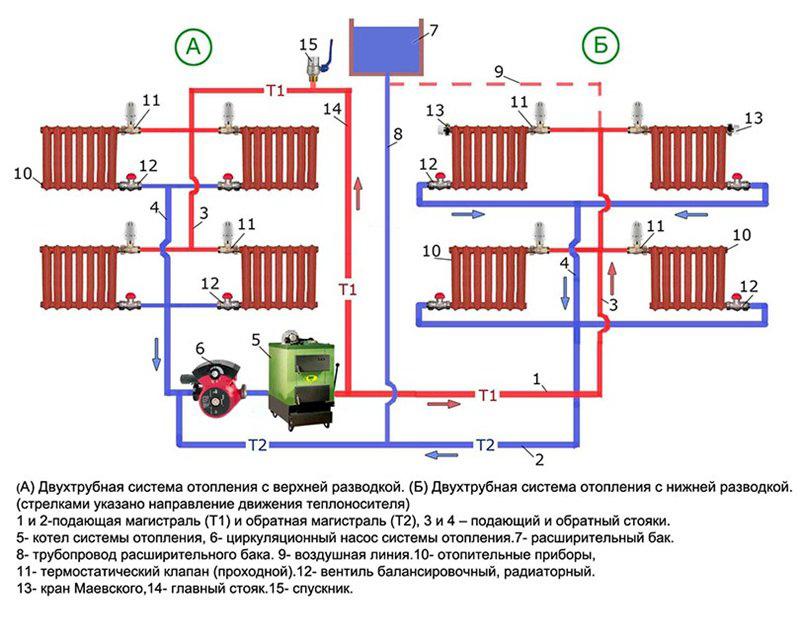 Схема двухконтурного отопления