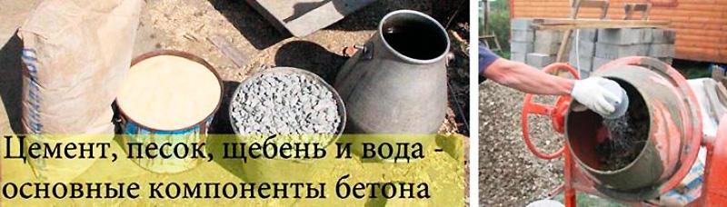 Принцип приготовления бетона