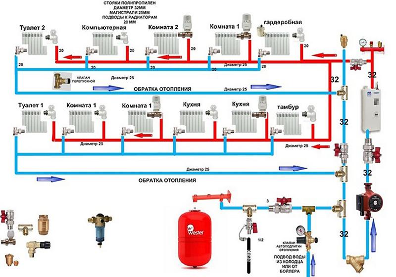 Включение насоса в двухконтурную схему отопления