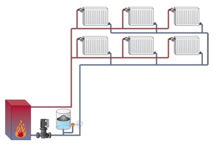 Параллельное подсоединение батарей в 2-трубной схеме с расширительным закрытым резервуаром