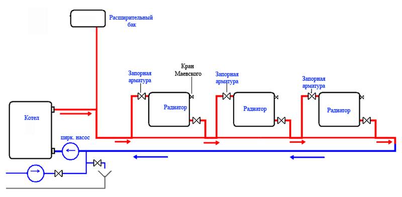 Одноконтурное отопление - схема