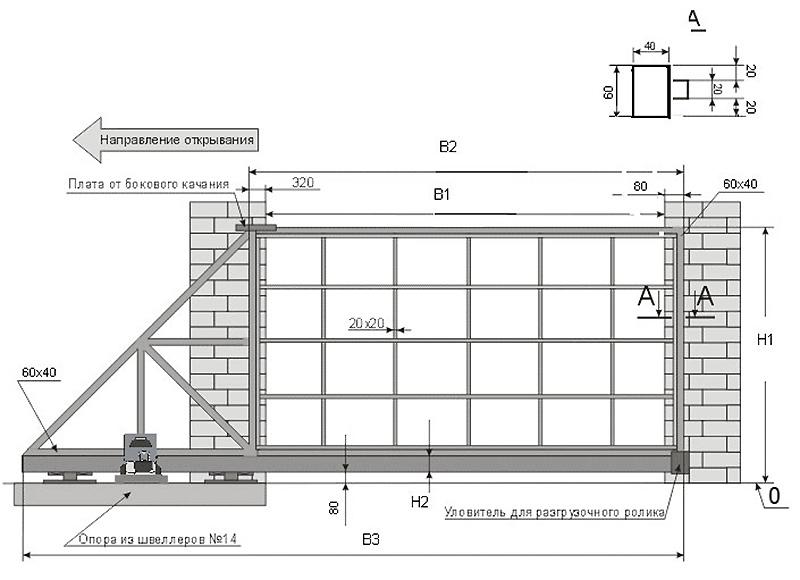Схематическое устройство откатных ворот