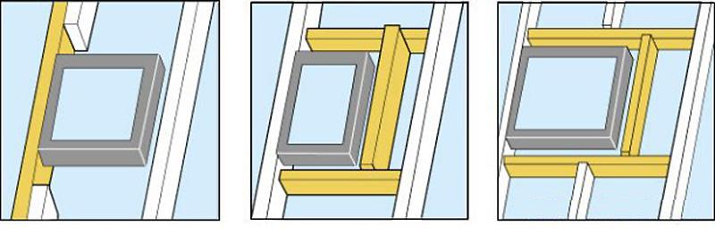 Перемычки в мансарде для окна