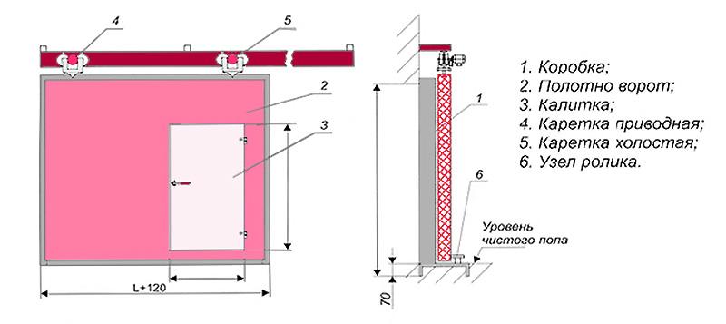 Общая схема чертеж откатных ворот подвесных
