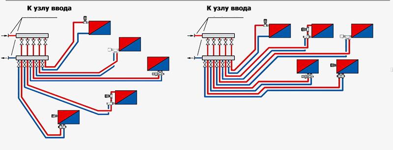 Двухтрубная лучевая схема