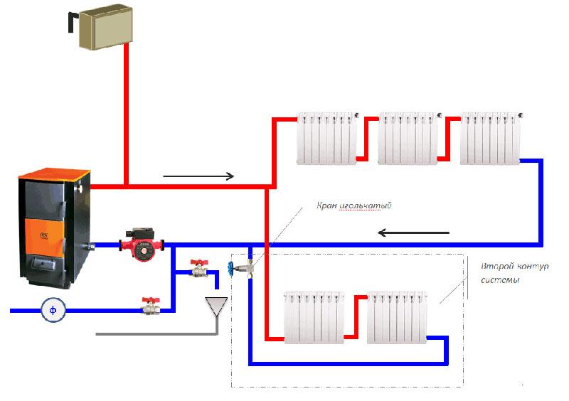 Упрощенная система отопления «ленинградка» для двухэтажного дома