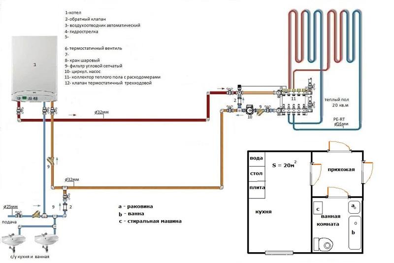 Подключение системы «теплый пол» к принудительному отоплению