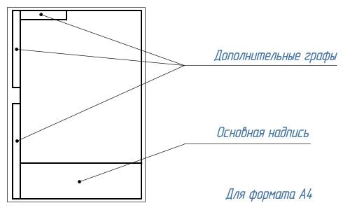 Расположение основной надписи