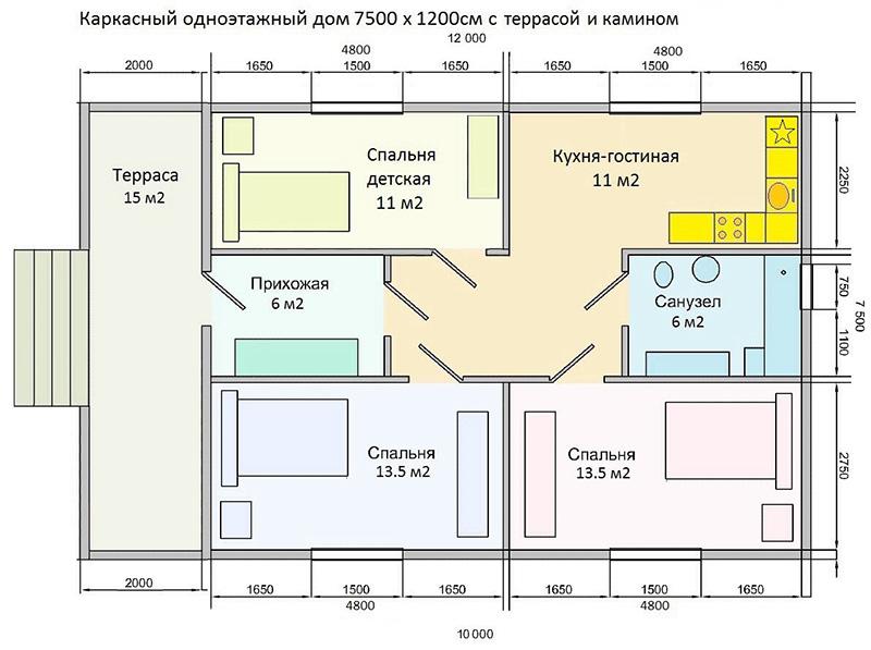 Расчет проекта дома каркасного типа