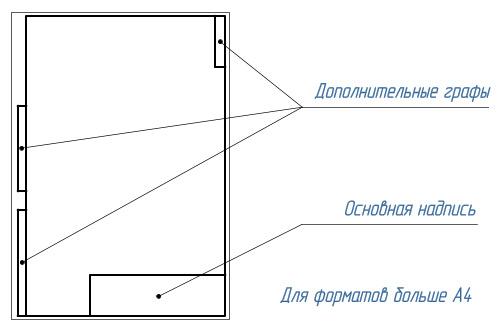 Расположение основной надписи вдоль короткой стороны для форматов больше А4