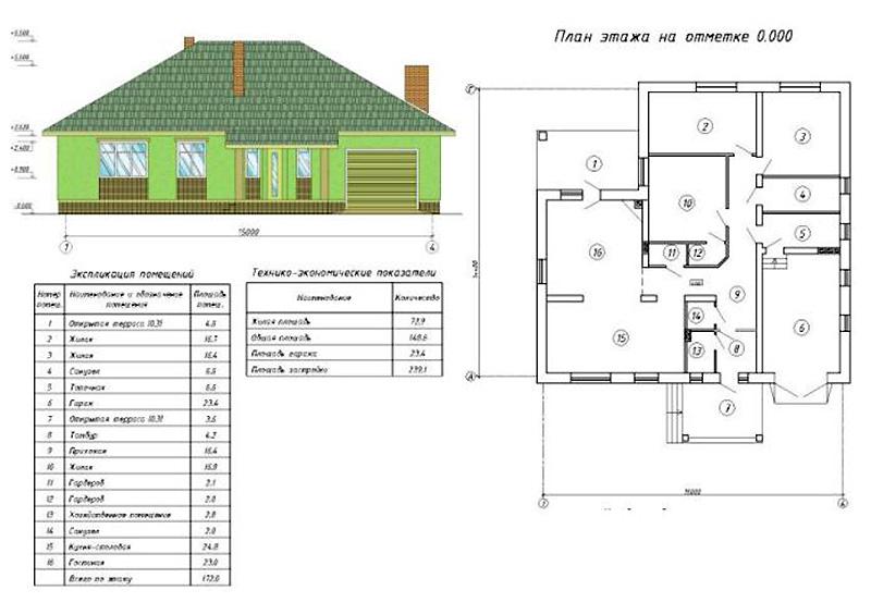 Проект дома в один этаж площадью 79 кв.м.
