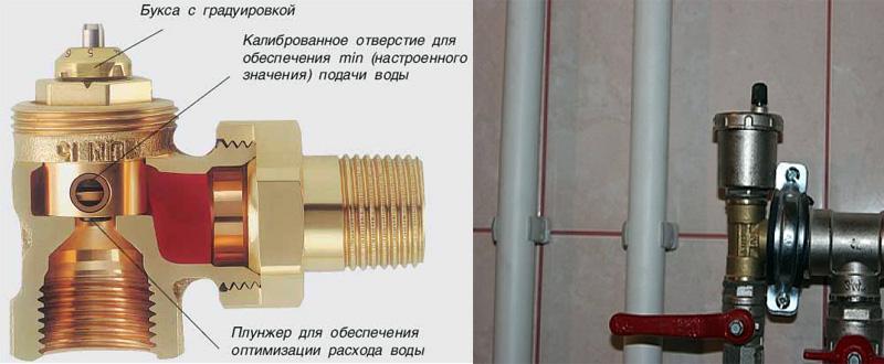 Термостатический и стравливающий воздушный клапан
