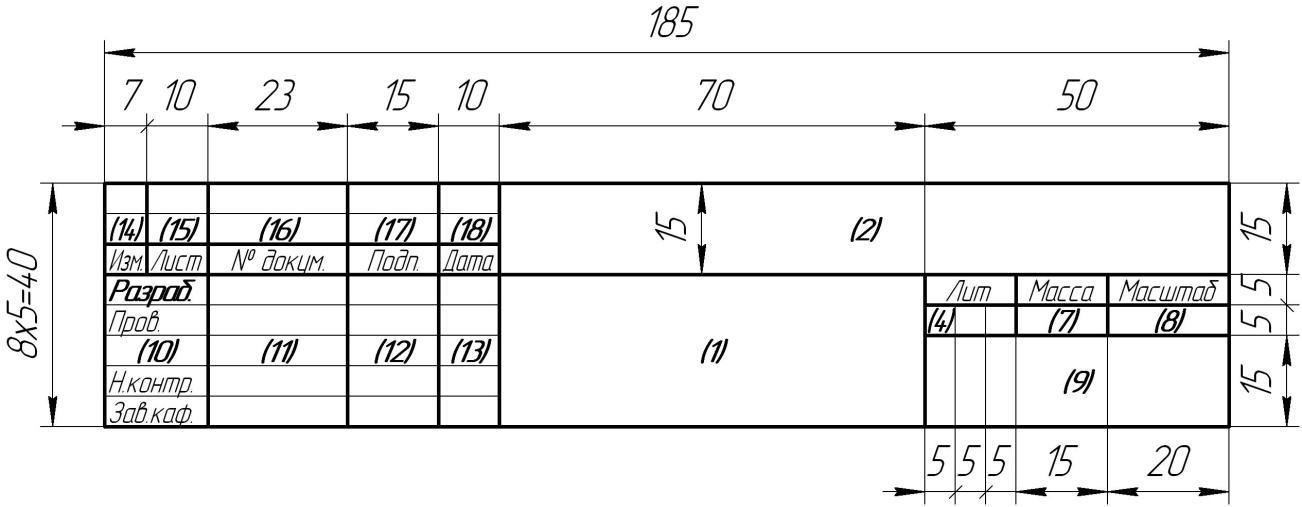 Основная надпись заглавного листа чертежа