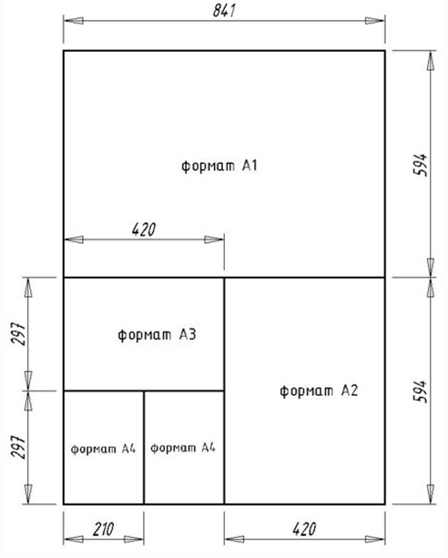 Разновидности форматов чертежа