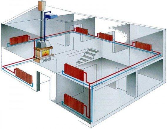 Графическая схема системы отопления дома