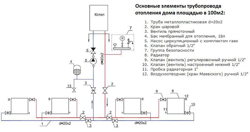 Схема отопления с принудительной циркуляцией теплоносителя