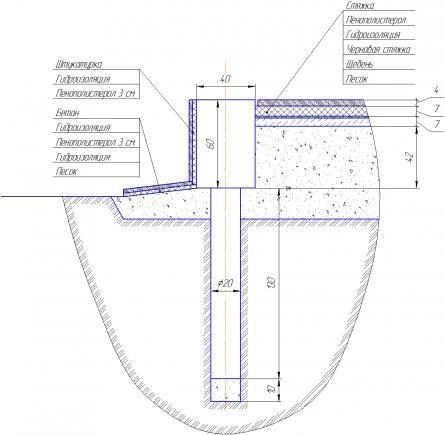 Утепление свайно винтового фундамента осуществляется с четким соблюдением всех норм и правил технической документации