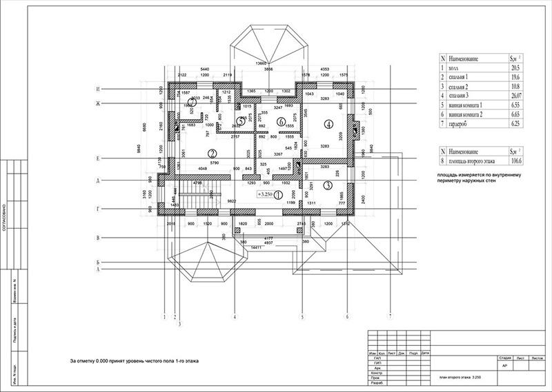 Бумажный чертеж плана дома с размерами