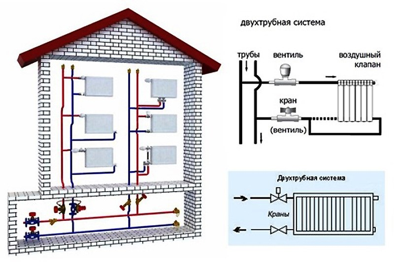 Стандартная схема центрального отопления многоэтажки