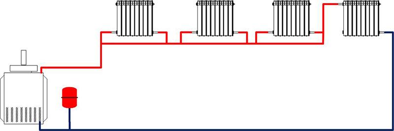 Саморегулирующаяся система регулировки температуры и скорости теплоносителяСаморегулирующаяся система регулировки температуры и скорости теплоносителя