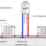 Схема отопления газом