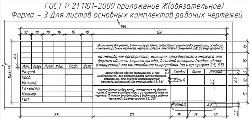 Рис №1: Как правильно оформлять чертежи согласно требований гост и СПДС