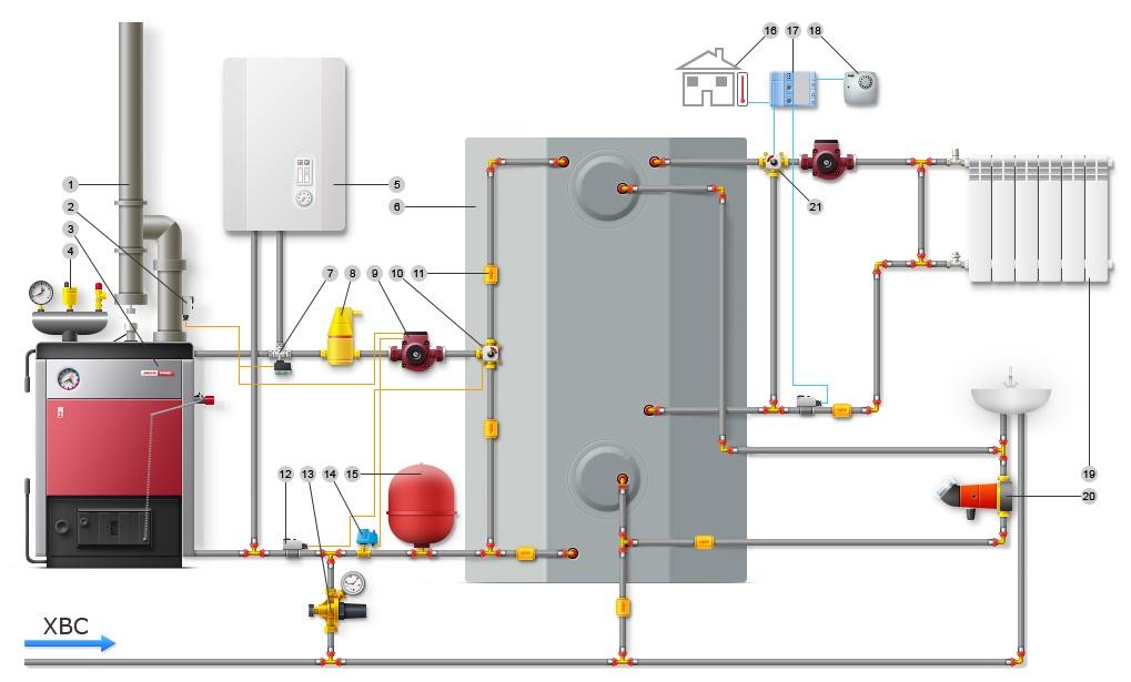 Прорисованная схема подсоединения газового котла