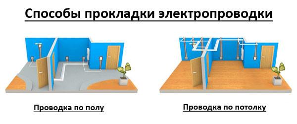 Особенности замены проводки в панельном доме